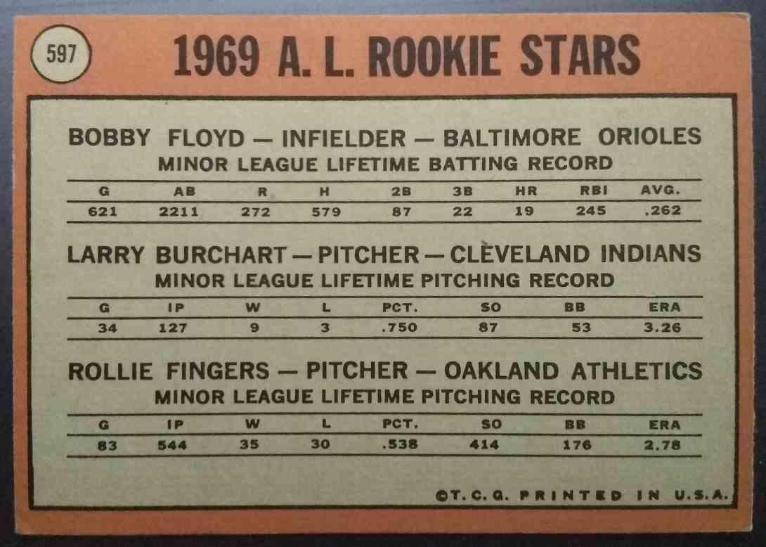 1968 Topps Rollie Fingers Bobby Floyd Larry Burchart #597 card back image
