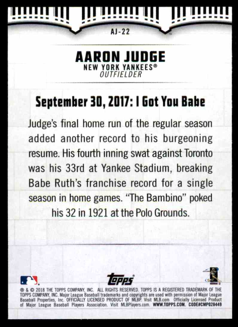 2018 Topps Highlights Aaron Judge #AJ-22 card back image