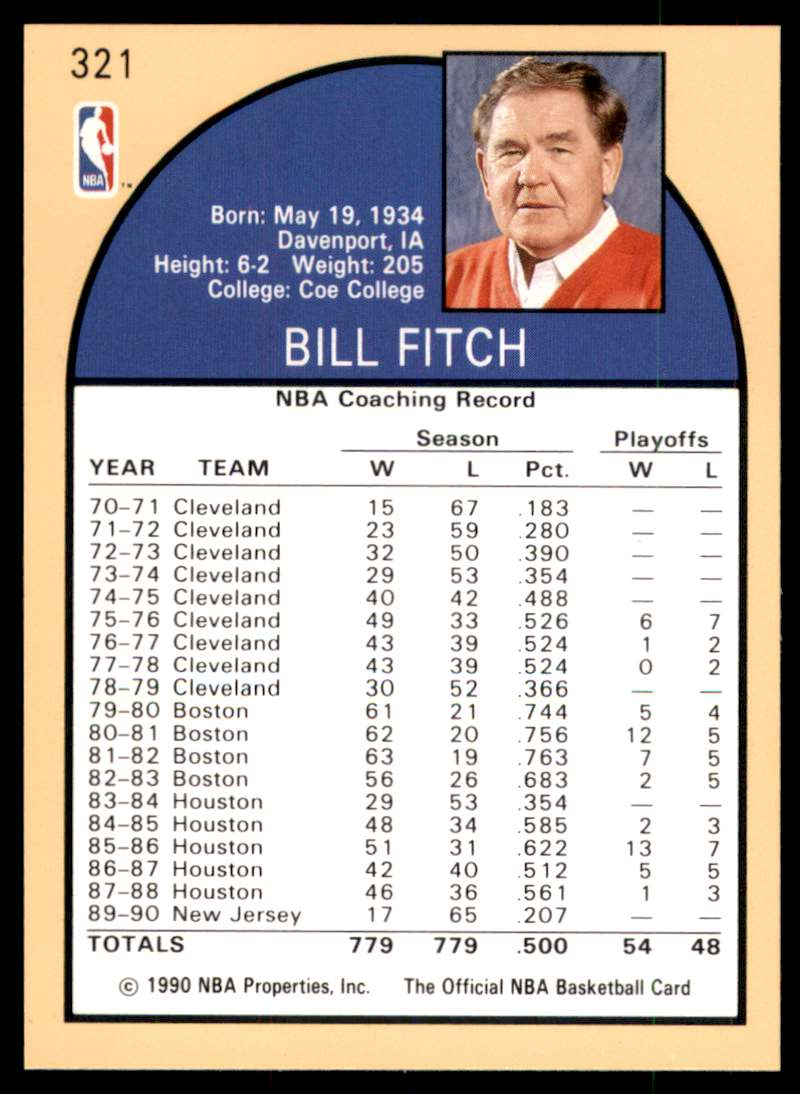 1990-91 Hoops Bill Fitch #321 card back image