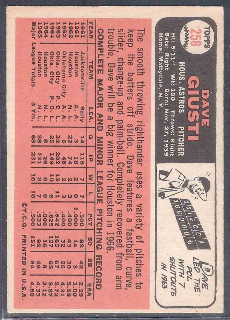 1966 Topps Dave Giusti #258 card back image