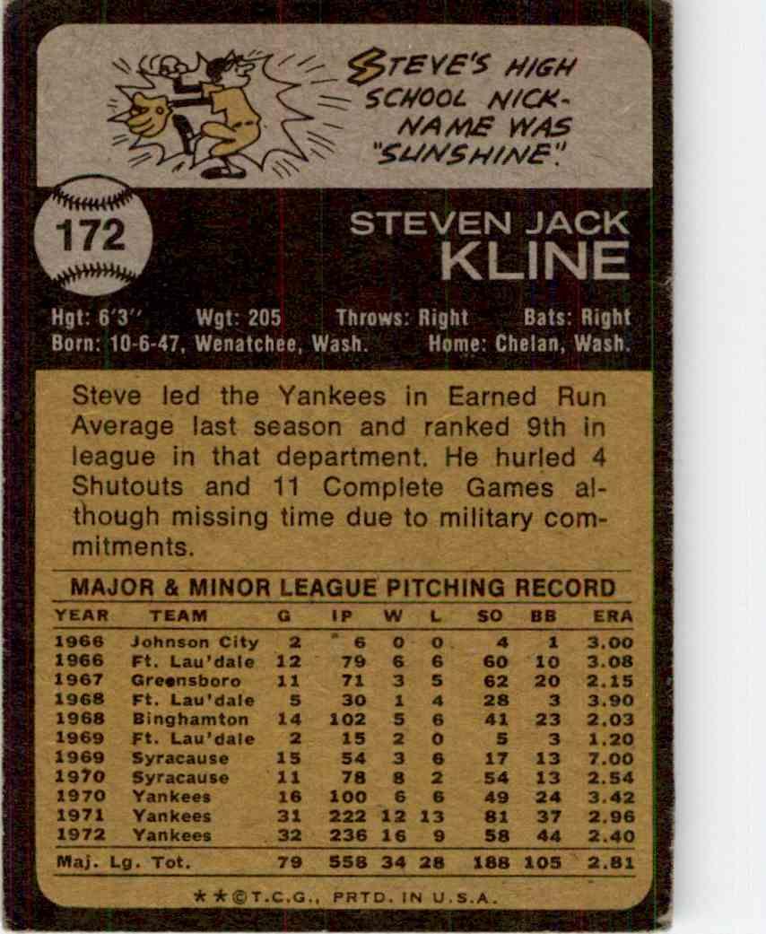 1973 Topps Steve Kline #172 card back image