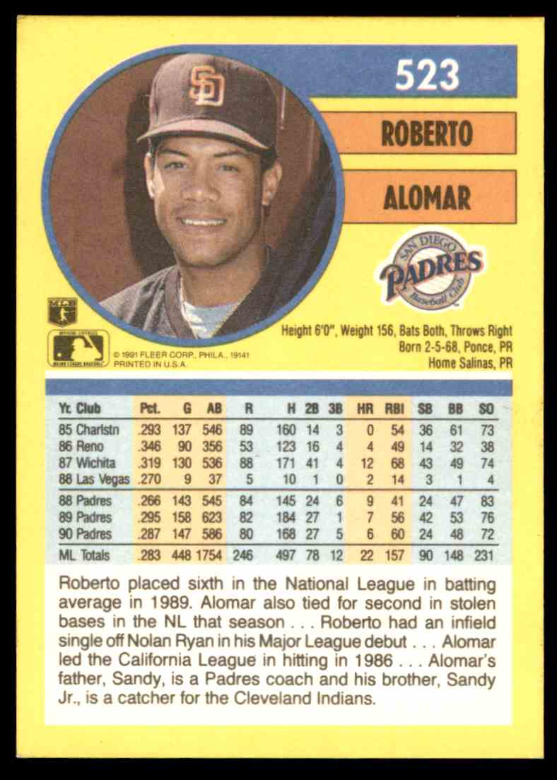 1991 Fleer Roberto Alomar #523 card back image