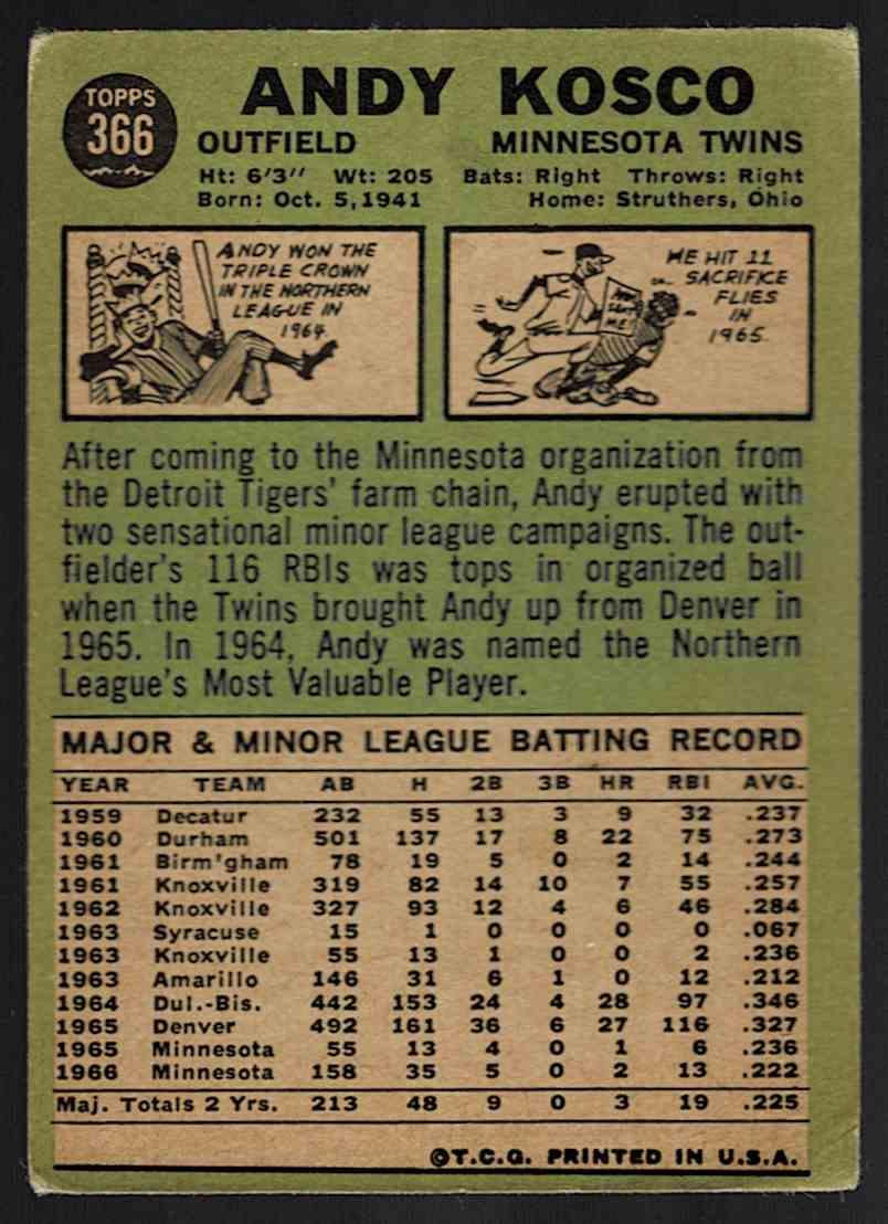 1967 Topps Andy Kosco #366 card back image
