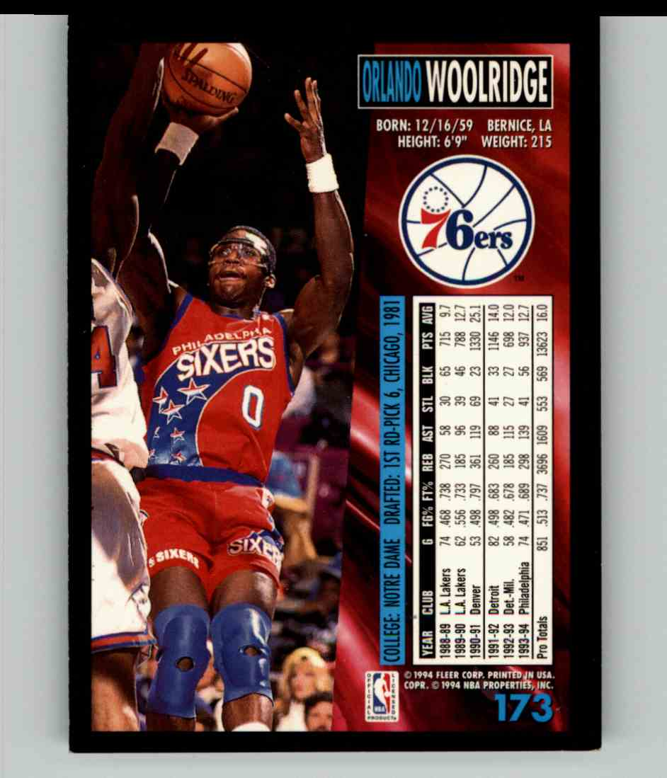 1994-95 Fleer Orlando Woolridge #173 card back image