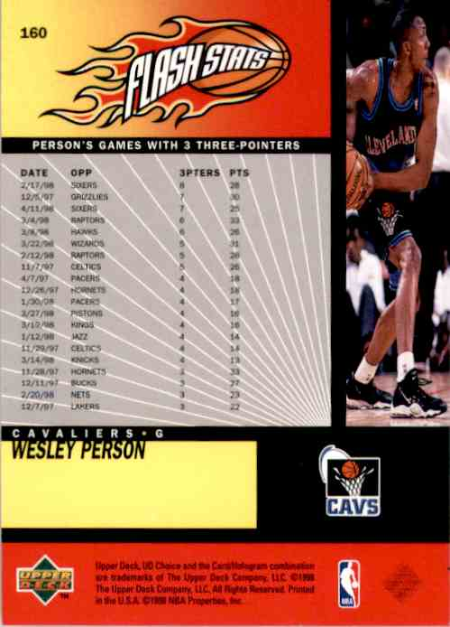 1998-99 UD Choice Wesley Person Fs #160 card back image