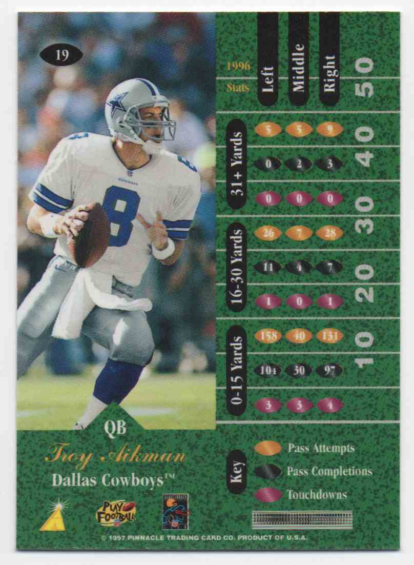 1997 Zenith Troy Aikman #19 card back image
