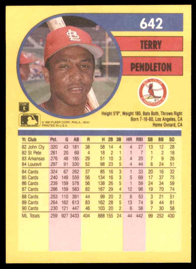 1991 Fleer Terry Pendleton #642 card back image