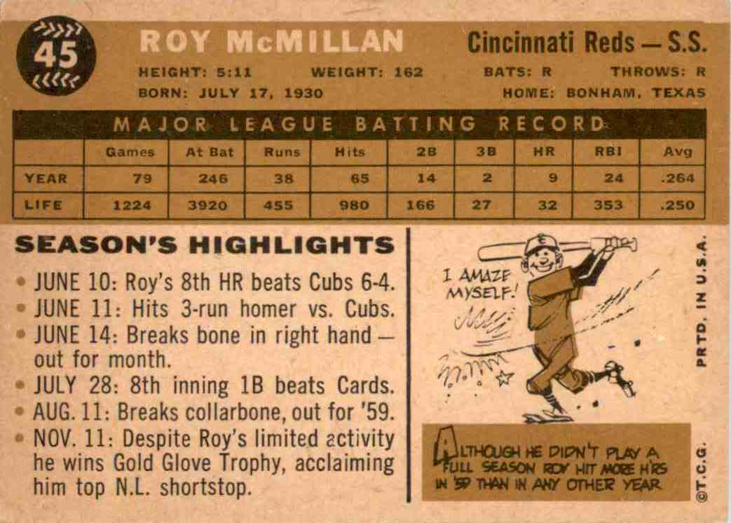 1960 Topps Roy McMillan #45 card back image