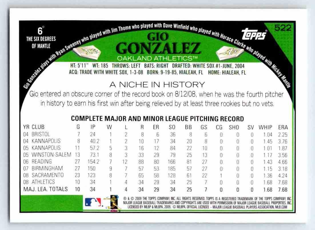 2009 Topps Gio Gonzalez #522 card back image