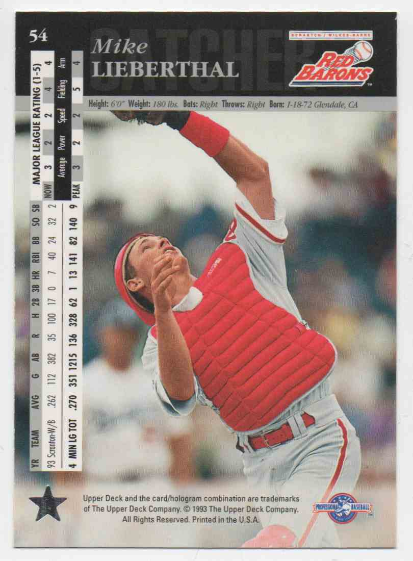 1994 Upper Deck Minors Mike Lieberthal #54 card back image