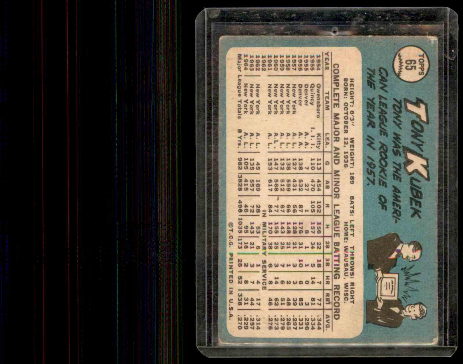 1965 Topps Tony Kubek #65 card back image
