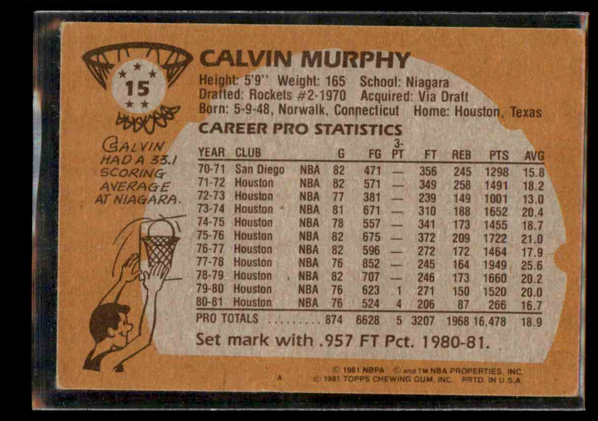 1981-82 Topps Autograph Calvin Murphy #15 card back image