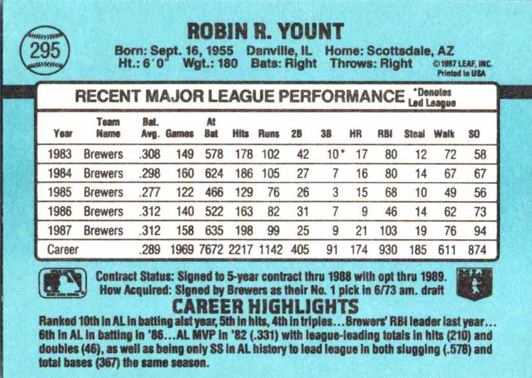 1988 Donruss Robin Yount #295 card back image