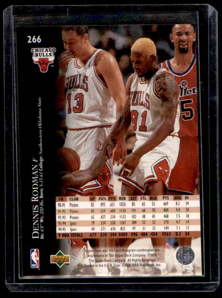 1995-96 Upper Deck Electric Court Dennis Rodman #266 card back image