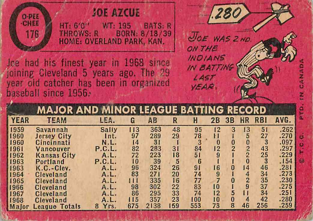 1969 Topps Joe Azcue #176 card back image