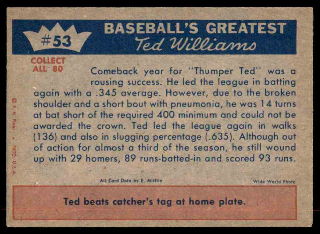 1959 Fleer Ted Williams 1954 - Ted's Comeback Is A Success #53 card back image