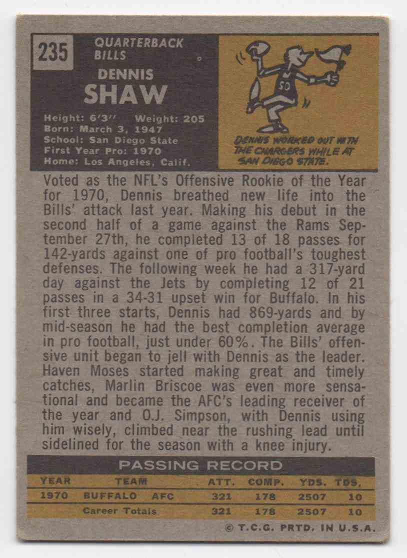 1971 Topps Dennis Shaw #235 card back image