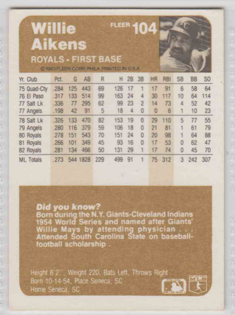 Rare Willie Aikens 1983 Fleer Collector Baseball Card #104