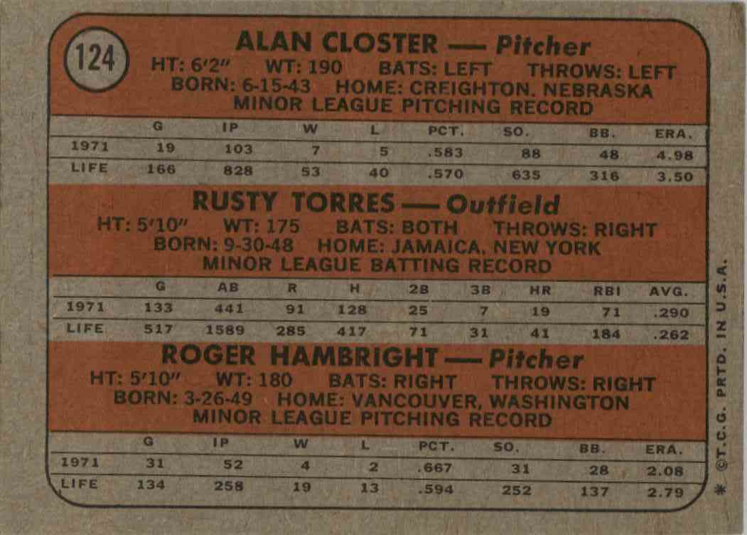 1972 Topss Closter Torres Hambright #124 card back image