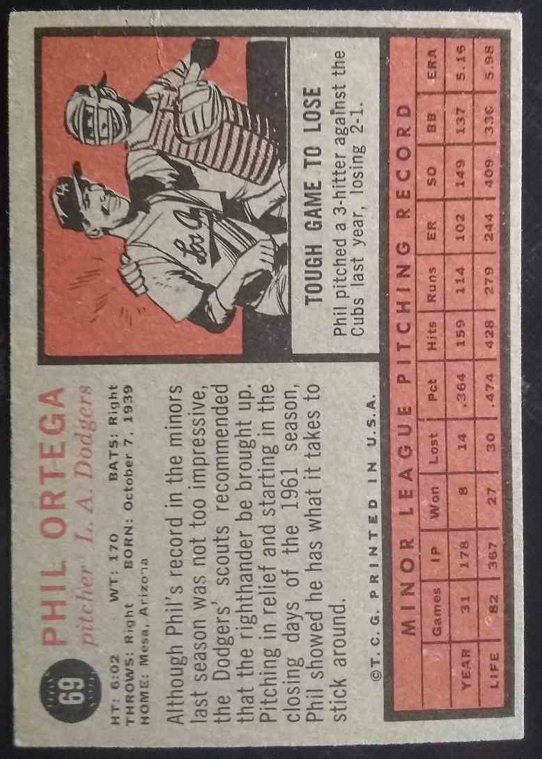 1962 Topps Phil Ortega #69 card back image