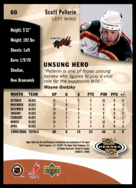 2000-01 Upper Deck Heroes Scott Pellerin #60 card back image