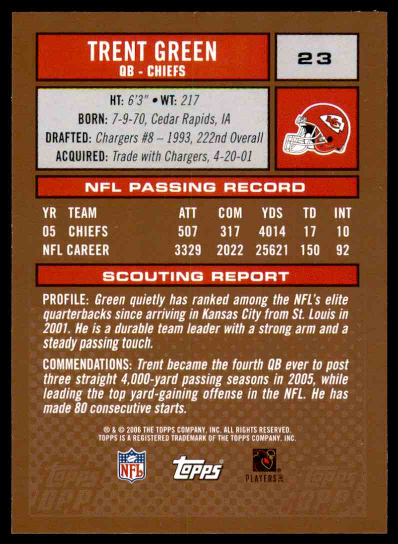 2006 Topps Draft Picks And Prospects Trent Green #23 card back image