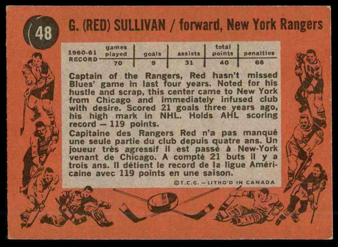 1961-62 Topps Red Sullivan #48 card back image