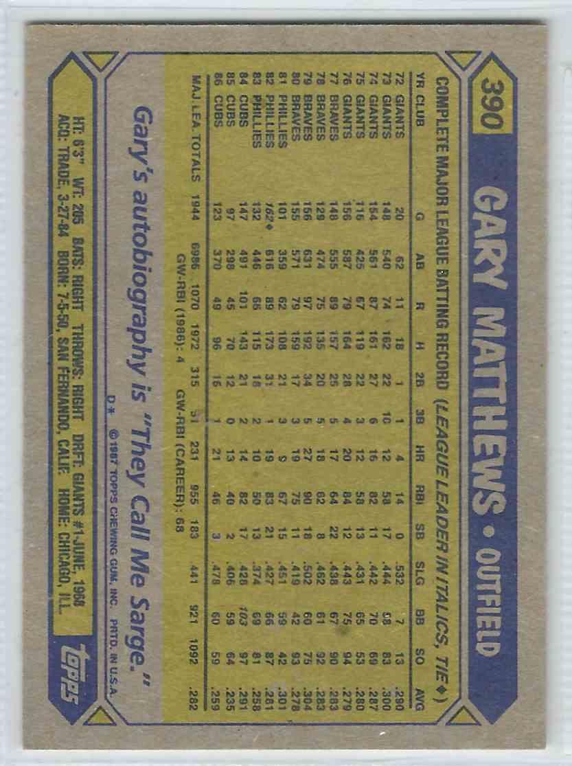 1987 Topps Gary Matthews #390 card back image