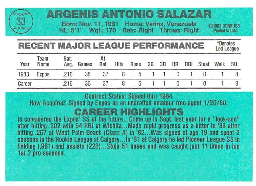 1984 Donruss Angel Salazar #33 on Kronozio