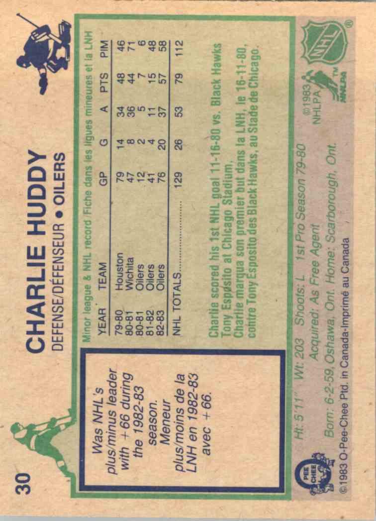 1983-84 O-Pee-Chee Charlie Huddy #30 card back image