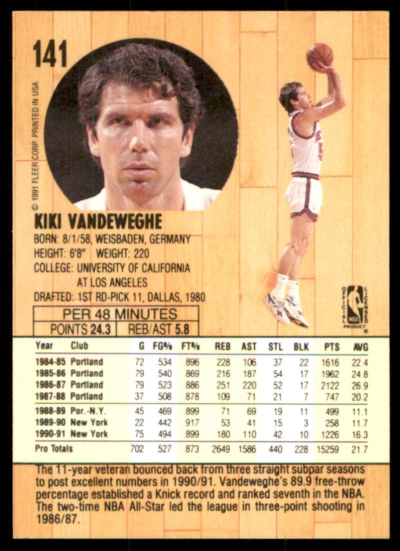 1991 92 Fleer Kiki Vandeweghe 141 on Kronozio