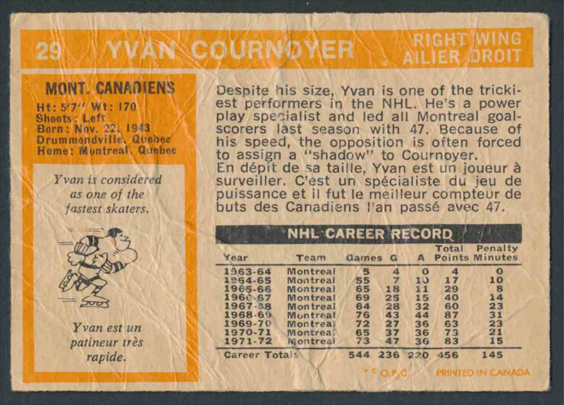 1972-73 O-Pee-Chee Yvan Cournoyer card back image