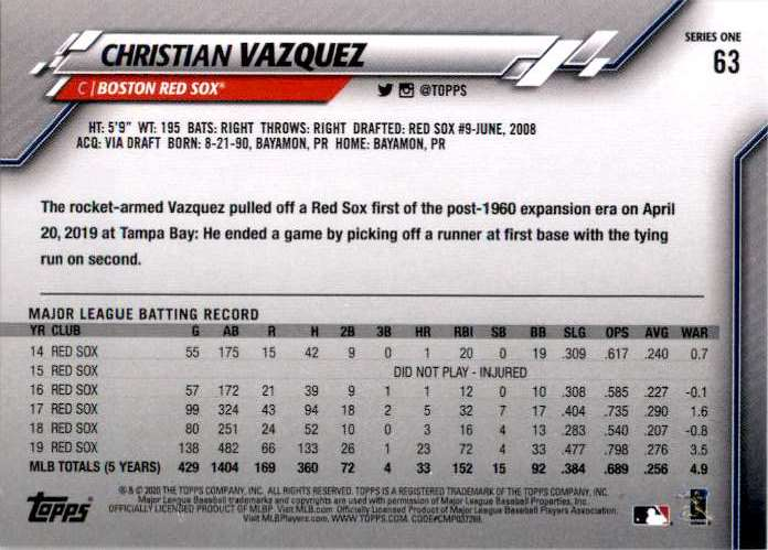 2020 Topps Christian Vazquez #63 card back image