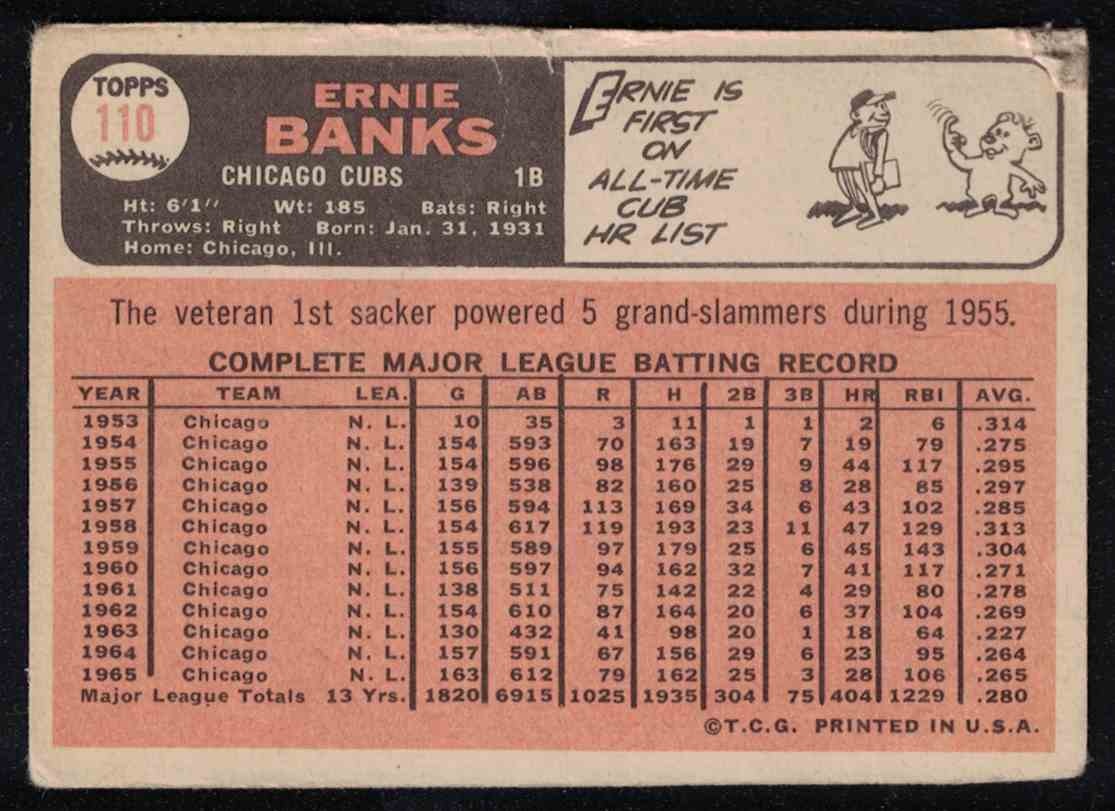 1966 Topps Ernie Banks (Poor-Fair) Creases And Bad Corner #110 card back image
