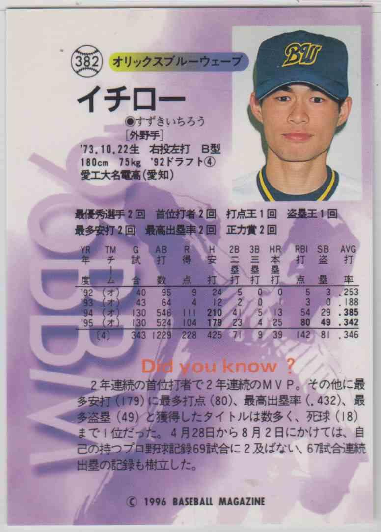1996 BBM Ichiro #382 card back image