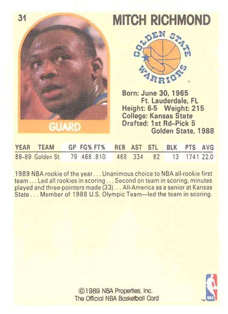 1990-91 Hoops 100 Superstars Mitch Richmond #31 card back image