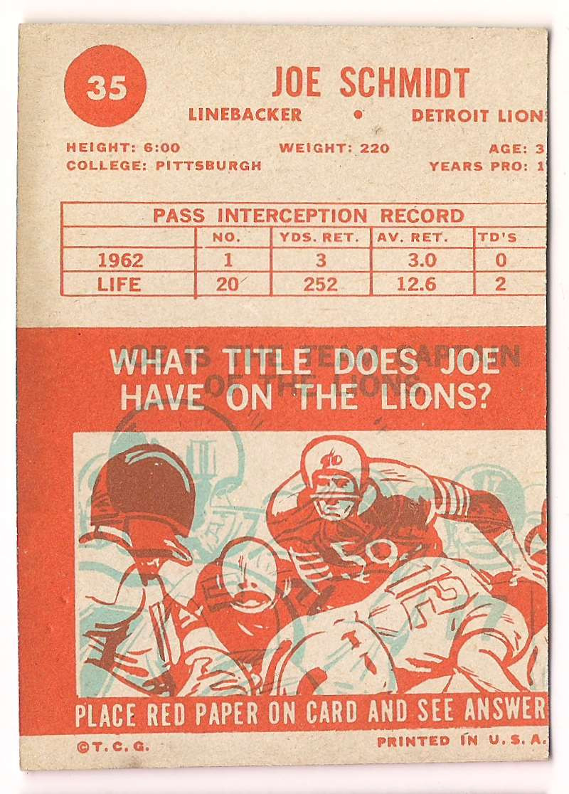 1963 Topps Joe Schmidt #35 card back image