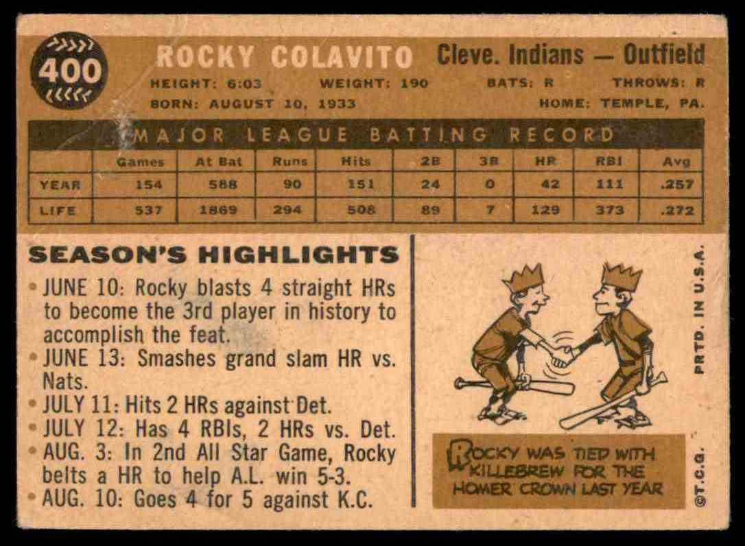 1960 Topps Rocky Colavito #400 card back image