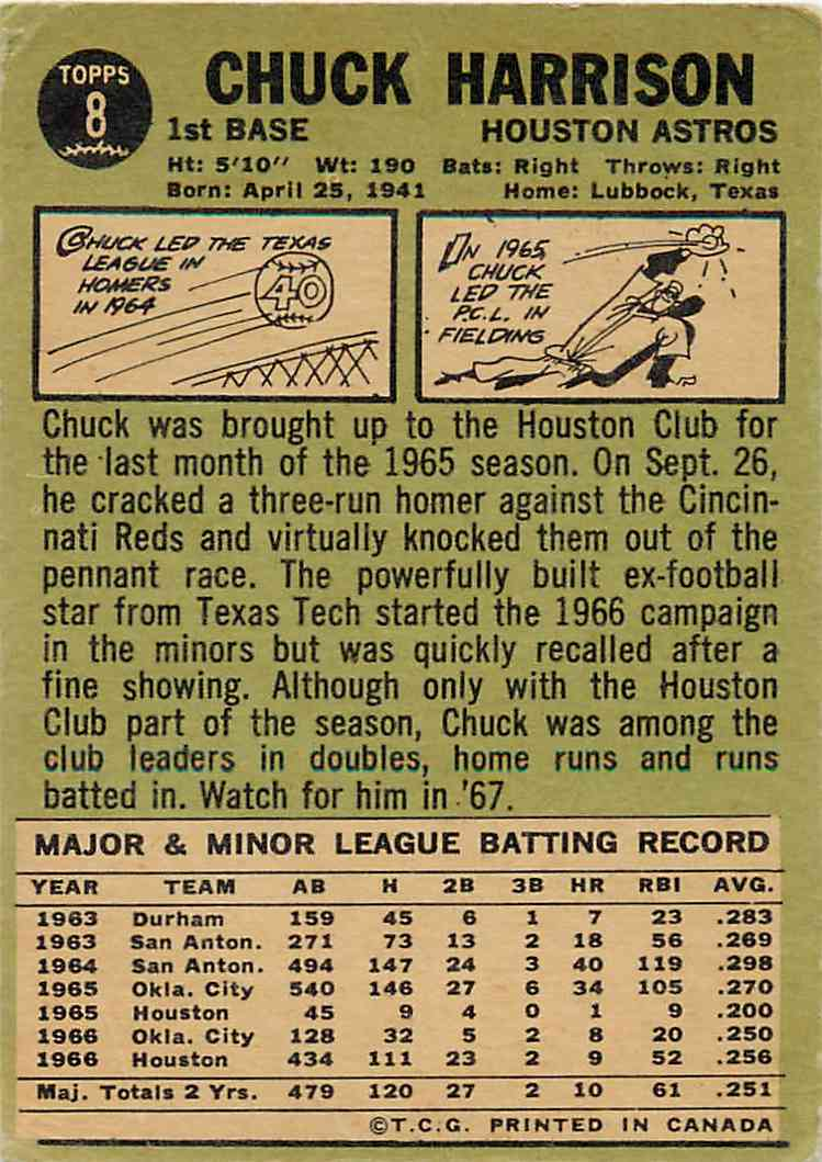 1967 Topps Chuck Harrison #8 card back image