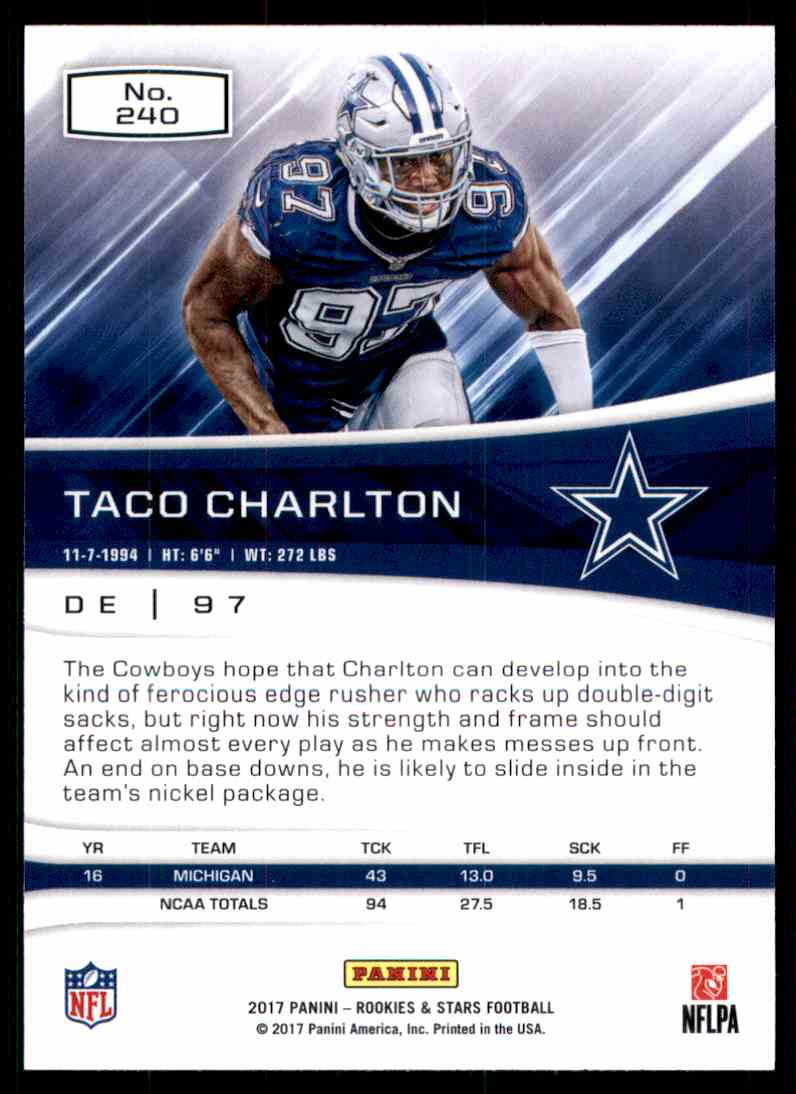 2017 Rookies And Stars Taco Charlton #240 card back image