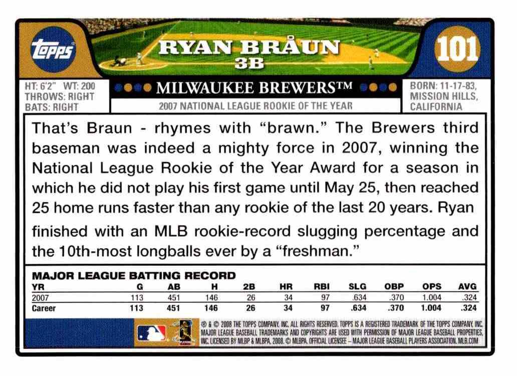 2008 Topps Ryan Braun #101 card back image