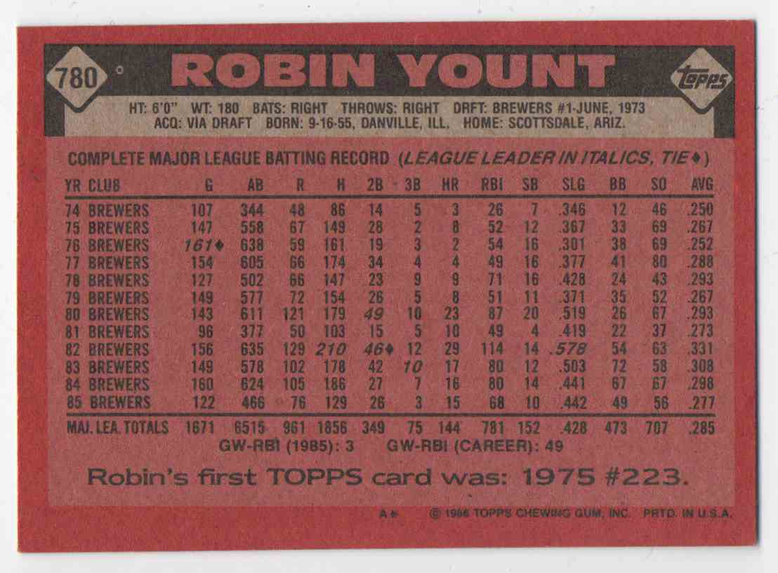 1986 Topps Robin Yount #780 card back image