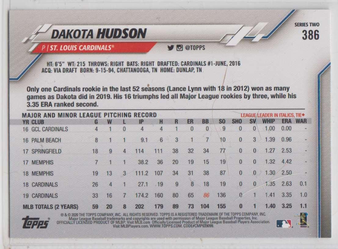 2020 Topps Dakota Hudson #386 card back image