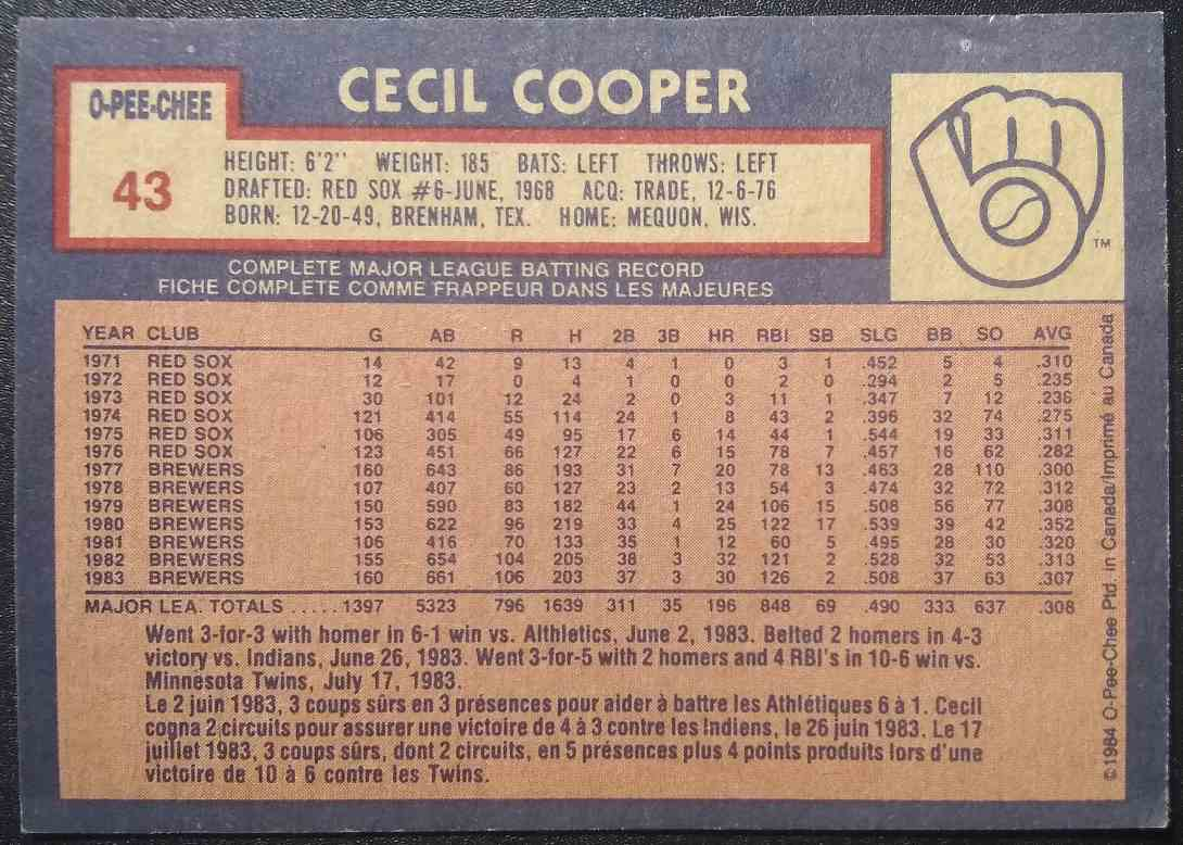 1984 O-Pee-Chee Cecil Cooper #43 card back image