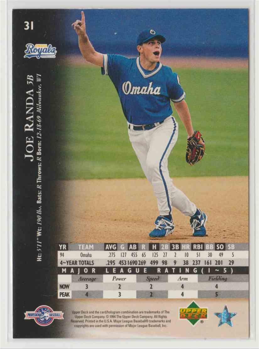 1995 Upper Deck Minors Joe Randa #31 card back image
