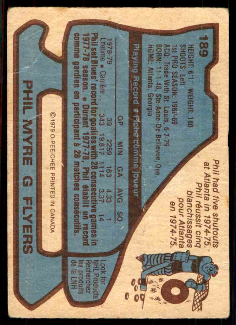 1979-80 O-Pee-Chee Phul Myre #189 card back image