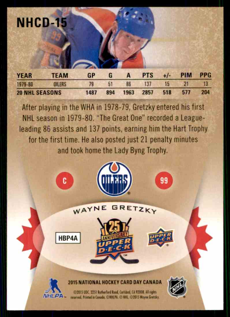 2014-15 Upper Deck National Hockey Card Day Canada Wayne Gretzky #NHCD-15 card back image