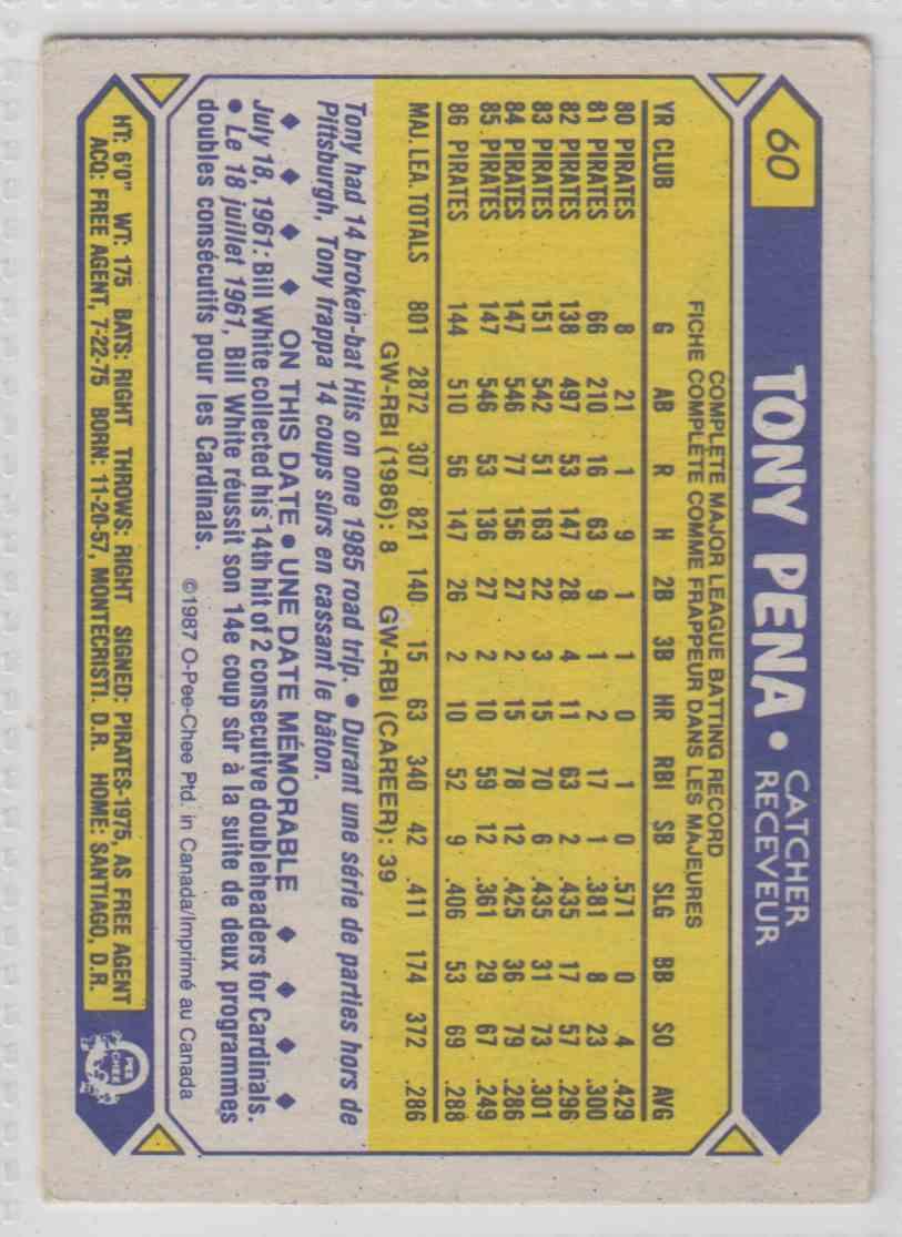 1987 O-Pee-Chee Tony Pena #60 card back image
