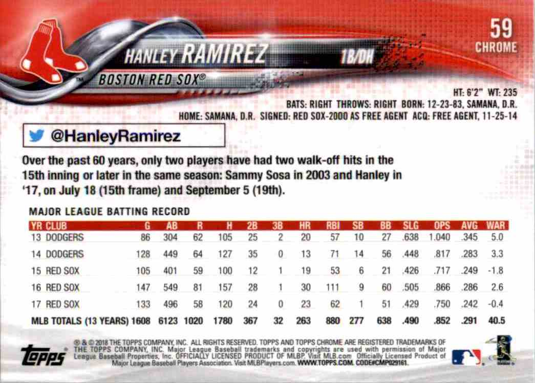 2018 Topps Chrome Hanley Ramirez #59 card back image