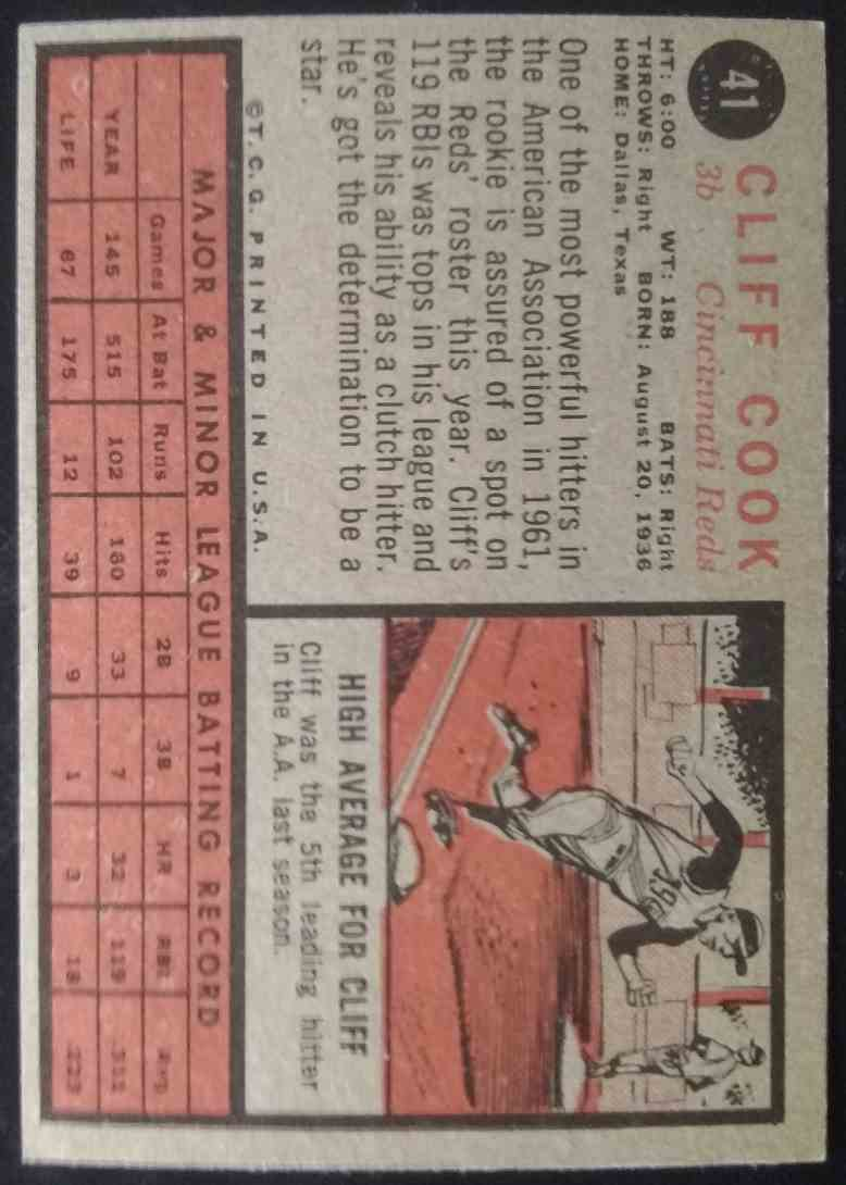 1962 Topps Cliff Cook #41 card back image